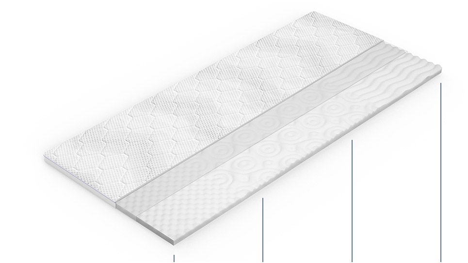 Dormeo Silver Plus 4+1 fedõmatrac